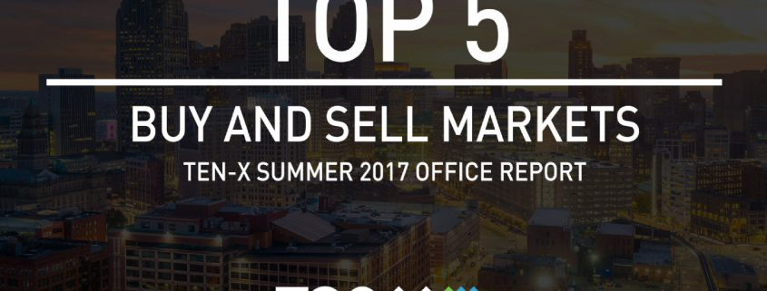 Top Buy and Sell Markets